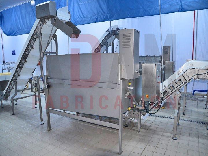 ADAM Fabrication | Elaborative  Synergetic  Proficient